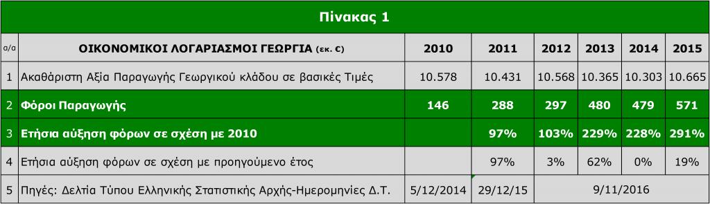 pinakas1