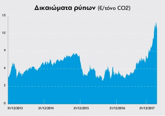 DEH-CO2_Lignitis_Protagon